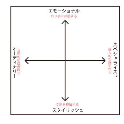 エモーションマトリクス2.jpg