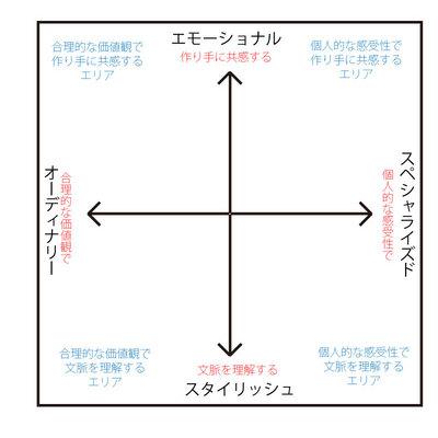エモーションマトリクス3.jpg