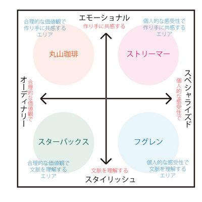 エモーションマトリクス4.jpg